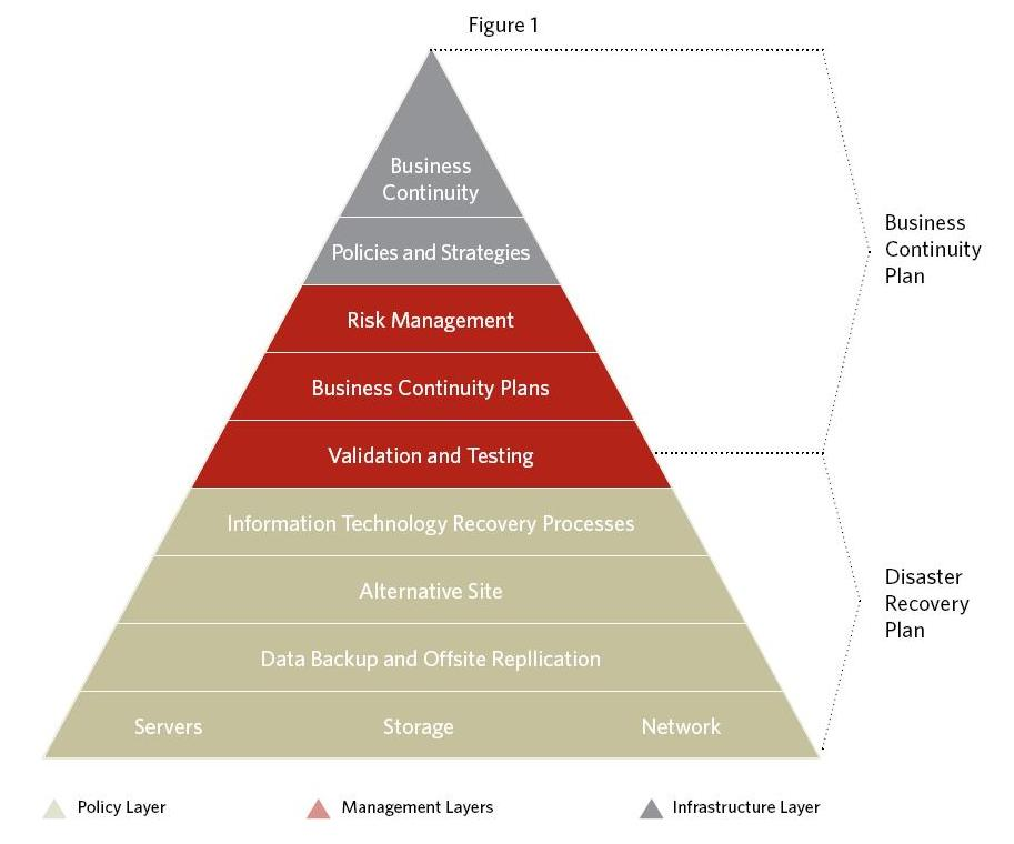 Hedge fund BCP Pyramid - BCP plans hedge funds