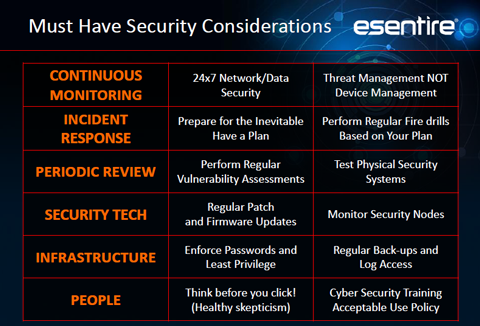 eSentire: Must Have Security Considerations
