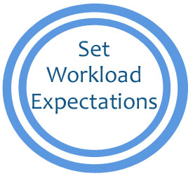 Set employee expectations during a disaster