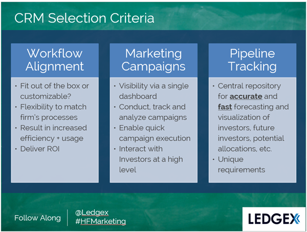Hedge Fund CRM Selection Criteria Image