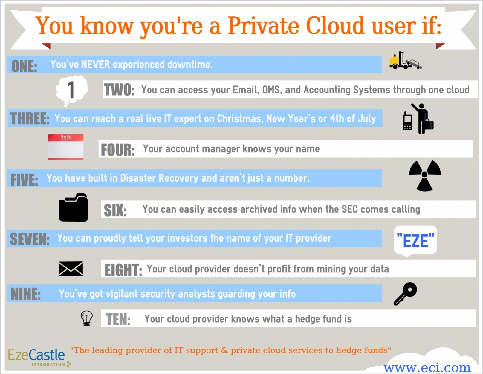 you know you're a private cloud user if....infographic