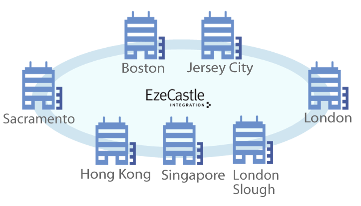 Eze Castle Data Center Locations; managed hedge fund office