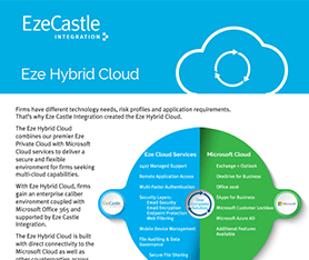Data Sheet: Eze Hybrid Cloud
