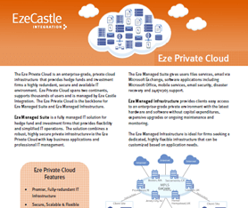 Data Sheet: Eze Private Cloud