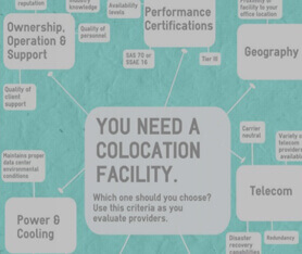 Infographic: Colocation Selection Criteria